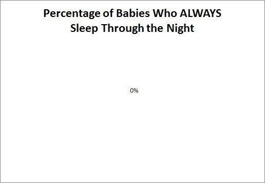Baby Sleep