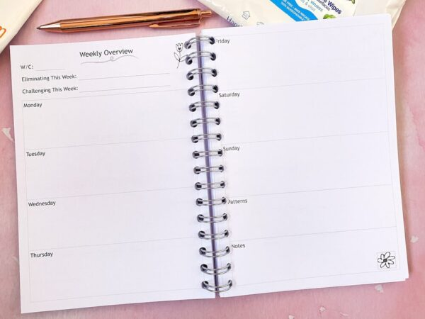 Breastfeeding Food Allergy Diary - weekly overview.
